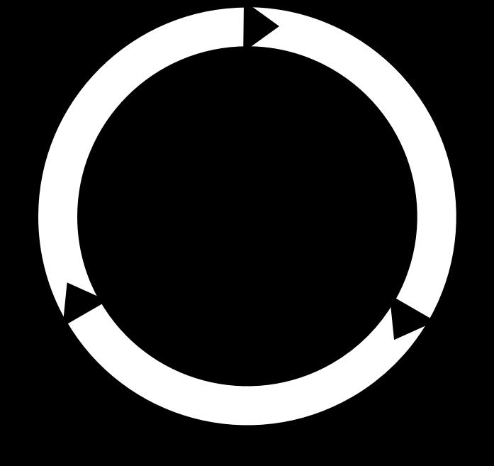 feedback-loop-1